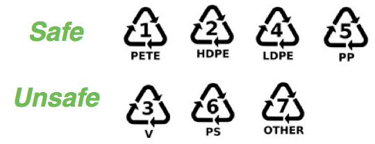 safe plastic